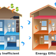 Where Energy Efficiency Collides with Human Health-5 Ways To Protect Yourself