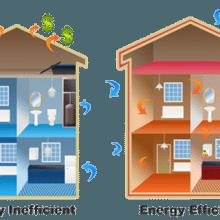 House-Energy