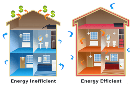 Where energy efficiency collides with human health 5 ways for Energy house
